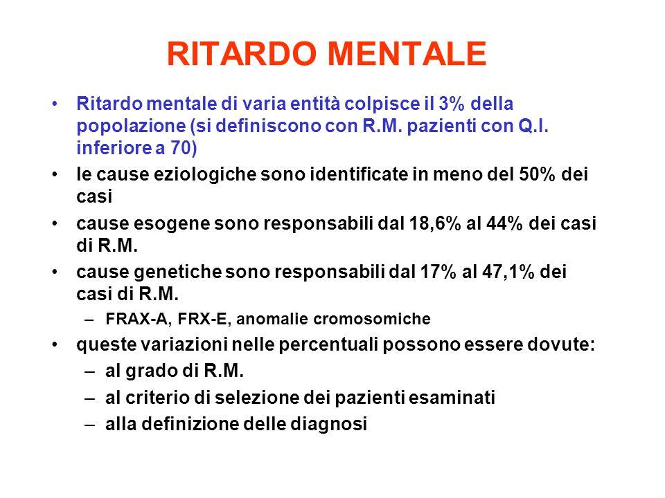 RITARDO MENTALE Ritardo mentale di varia entità colpisce il 3% della popolazione (si definiscono con R.M. pazienti con Q.I. inferiore a 70) le cause e
