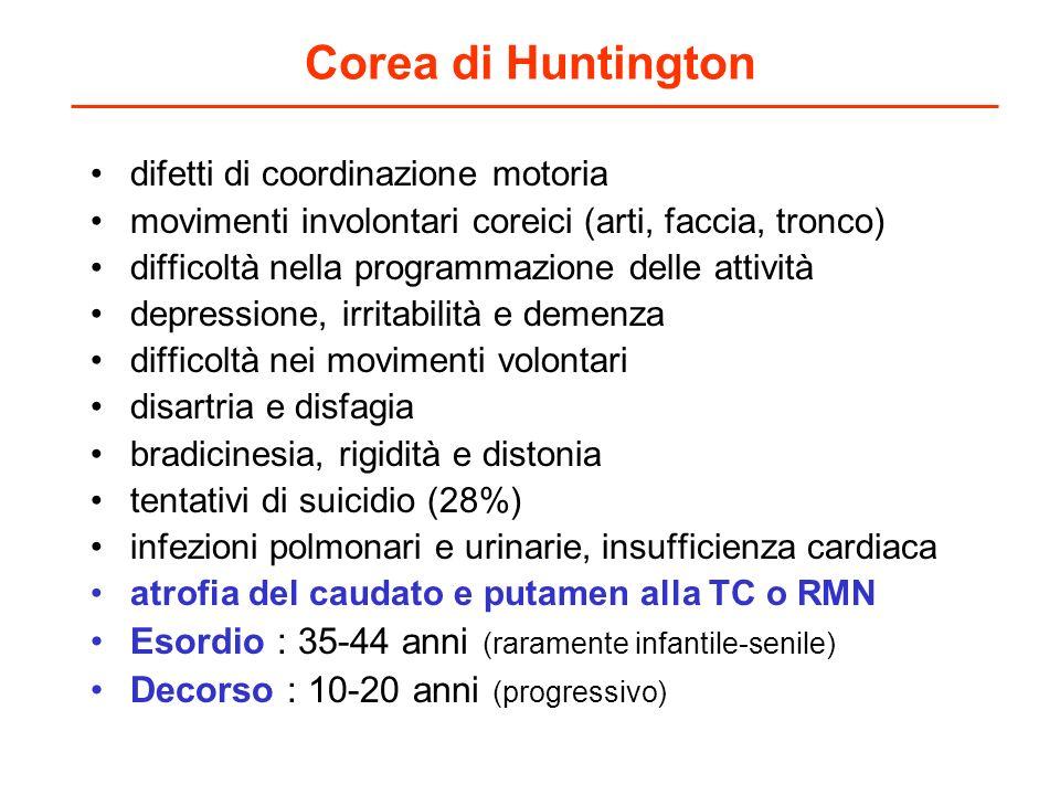 Corea di Huntington difetti di coordinazione motoria movimenti involontari coreici (arti, faccia, tronco) difficoltà nella programmazione delle attivi