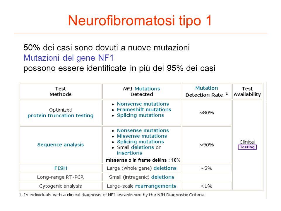 50% dei casi sono dovuti a nuove mutazioni Mutazioni del gene NF1 possono essere identificate in più del 95% dei casi Neurofibromatosi tipo 1 missense