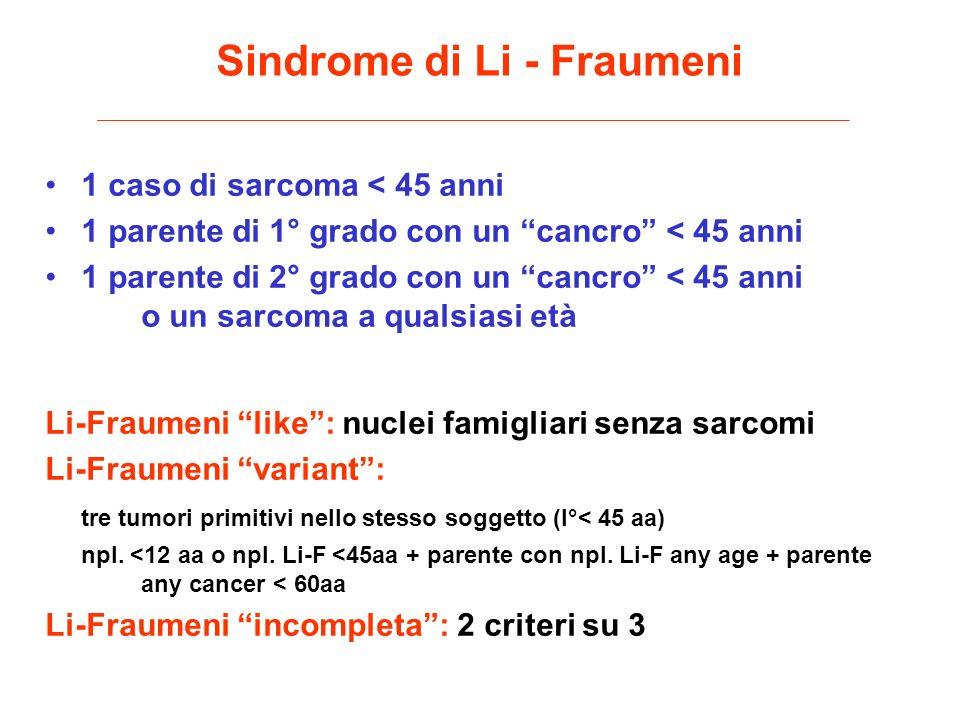 Sindrome di Li - Fraumeni 1 caso di sarcoma < 45 anni 1 parente di 1° grado con un cancro < 45 anni 1 parente di 2° grado con un cancro < 45 anni o un