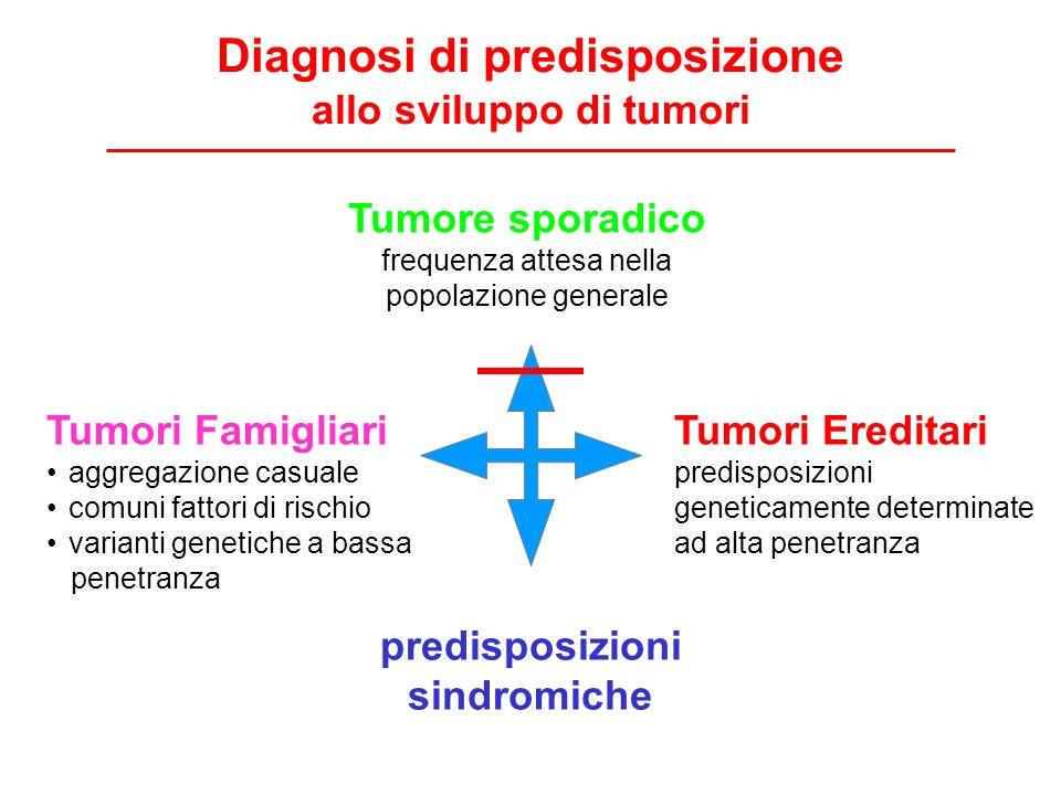 Diagnosi di predisposizione allo sviluppo di tumori Tumore sporadico frequenza attesa nella popolazione generale Tumori Famigliari aggregazione casual