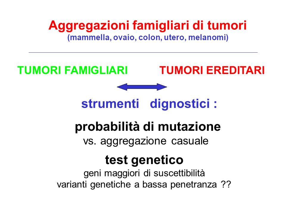 TUMORI FAMIGLIARI TUMORI EREDITARI strumenti dignostici : probabilità di mutazione vs. aggregazione casuale test genetico geni maggiori di suscettibil