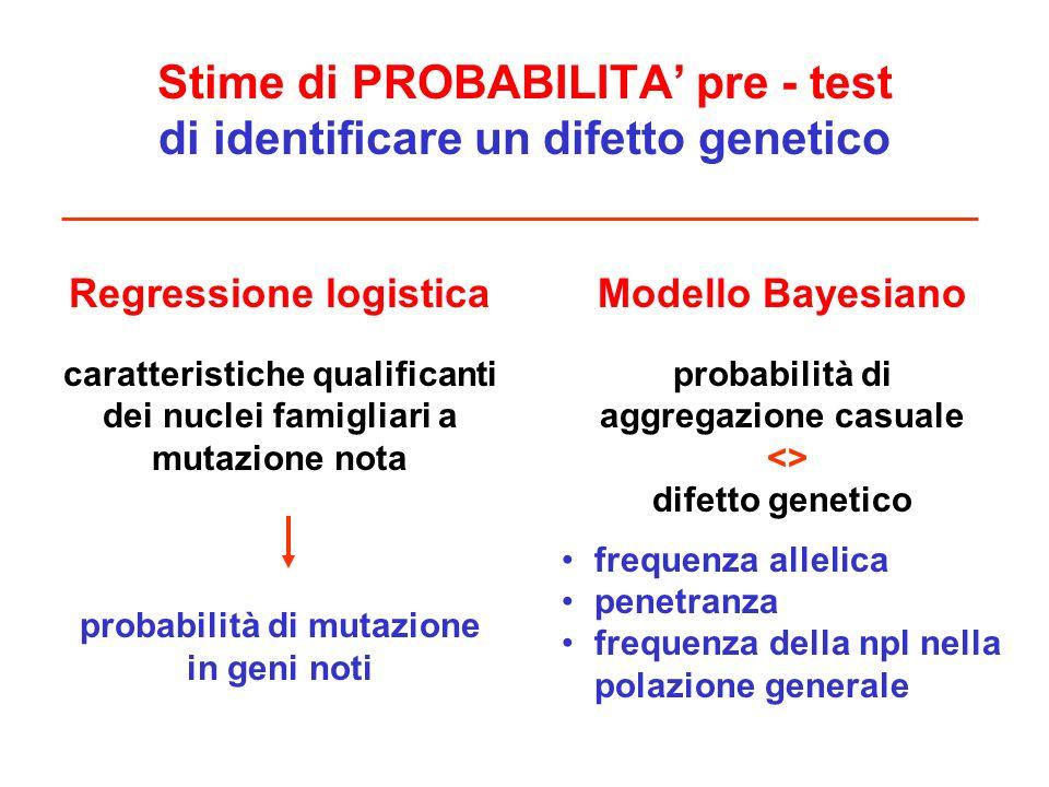 Stime di PROBABILITA pre - test di identificare un difetto genetico Regressione logistica caratteristiche qualificanti dei nuclei famigliari a mutazio