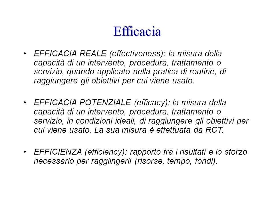 Efficacia EFFICACIA REALE (effectiveness): la misura della capacità di un intervento, procedura, trattamento o servizio, quando applicato nella pratic