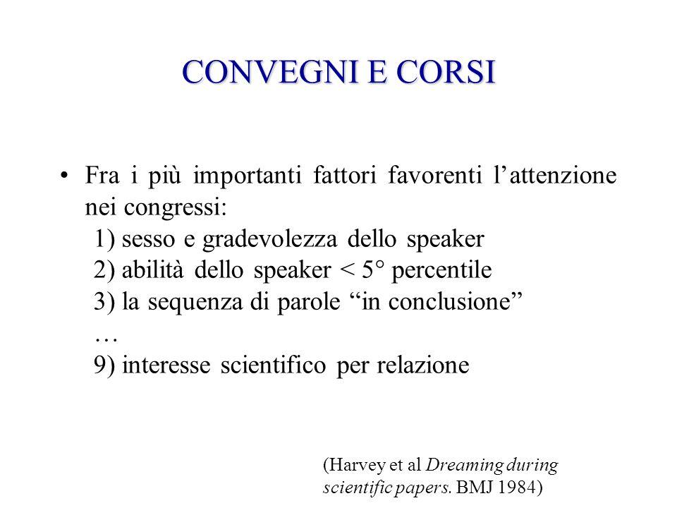 CONVEGNI E CORSI CONVEGNI E CORSI Fra i più importanti fattori favorenti lattenzione nei congressi: 1) sesso e gradevolezza dello speaker 2) abilità d
