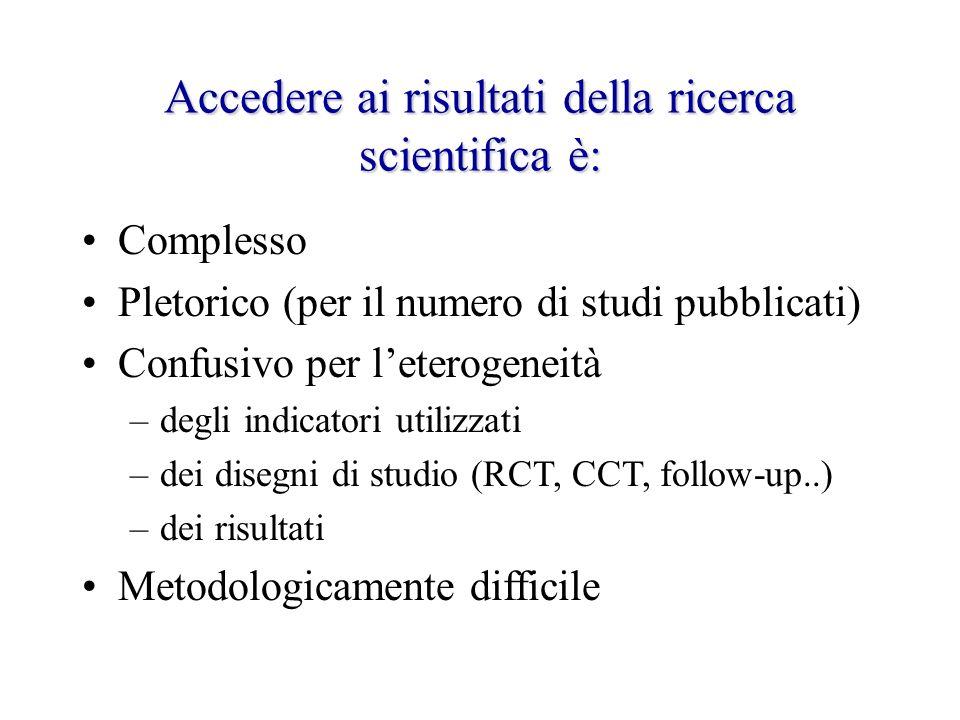 Accedere ai risultati della ricerca scientifica è: Complesso Pletorico (per il numero di studi pubblicati) Confusivo per leterogeneità –degli indicato