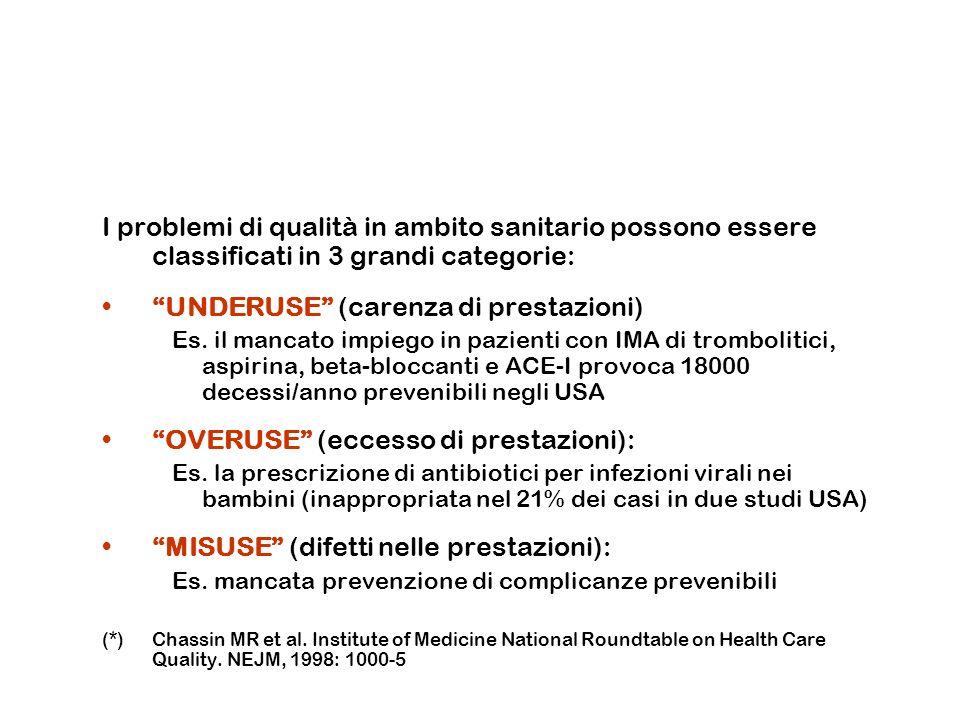 I problemi di qualità in ambito sanitario possono essere classificati in 3 grandi categorie: UNDERUSE (carenza di prestazioni) Es. il mancato impiego