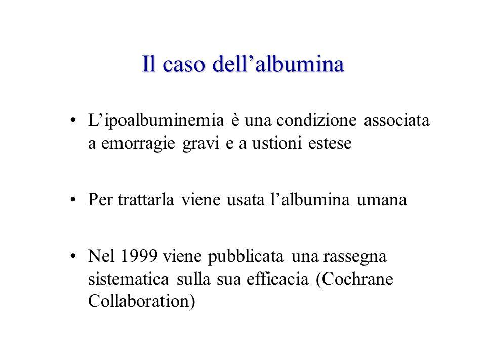 Il caso dellalbumina Lipoalbuminemia è una condizione associata a emorragie gravi e a ustioni estese Per trattarla viene usata lalbumina umana Nel 199