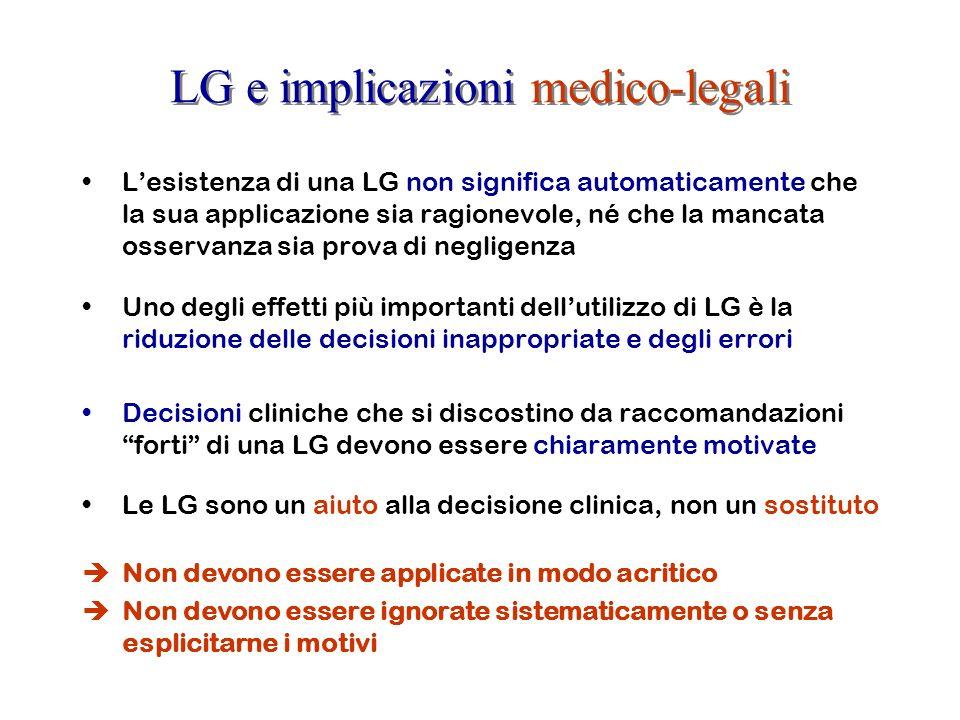 LG e implicazioni medico-legali Lesistenza di una LG non significa automaticamente che la sua applicazione sia ragionevole, né che la mancata osservan