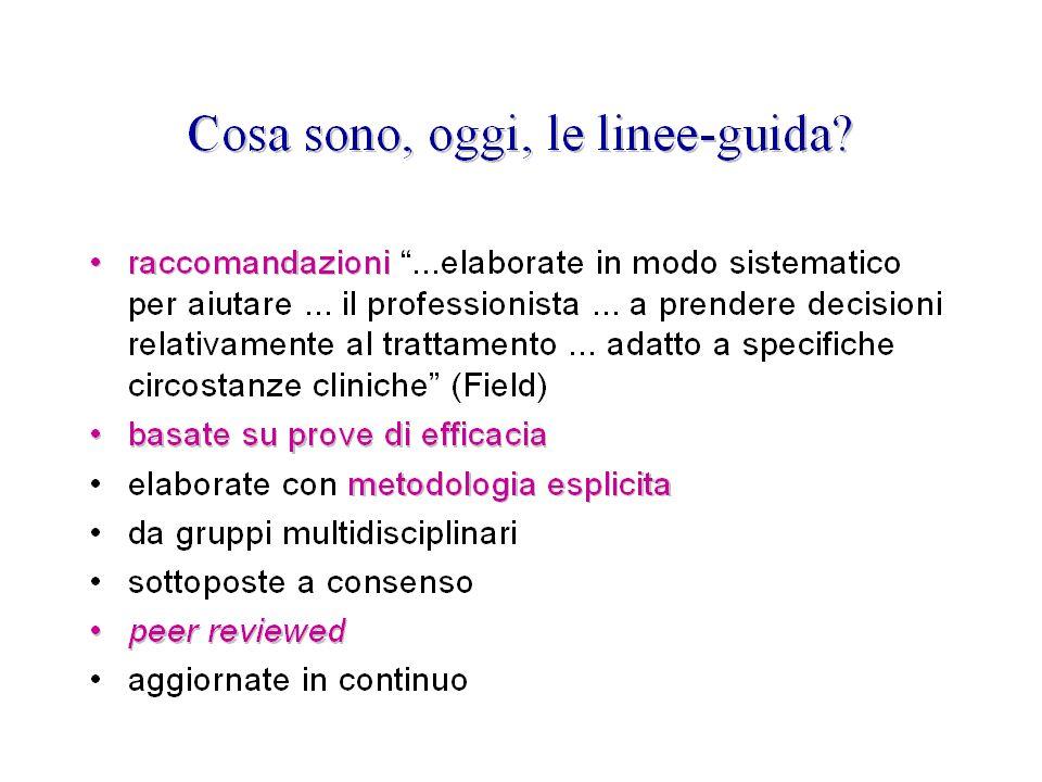 Il metodo per il consenso sullappropriatezza di una procedura (RAND Corp.