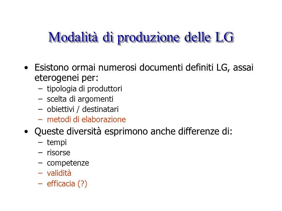 Modalità di produzione delle LG Esistono ormai numerosi documenti definiti LG, assai eterogenei per: –tipologia di produttori –scelta di argomenti –ob