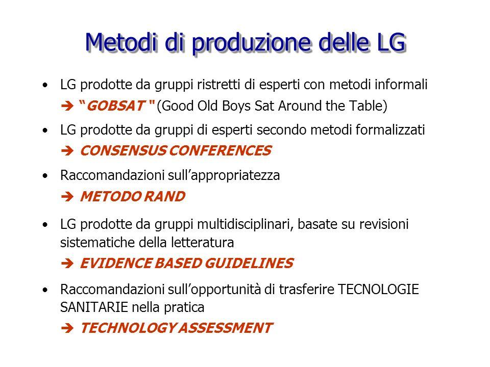 Metodi di produzione delle LG LG prodotte da gruppi ristretti di esperti con metodi informali GOBSAT (Good Old Boys Sat Around the Table) LG prodotte