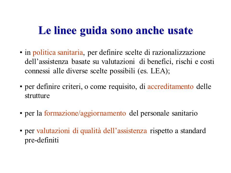 Il metodo di elaborazione di LINEE GUIDA EVIDENCE BASED GRUPPO MULTIDISCIPLINARE DI ESPERTI (+ ALTRE FIGURE) FORMULAZIONE DI RACCOMANDAZIONI CON GRADING 1a VERSIONE DELLA LINEA GUIDA IDENTIFICAZIONE QUESITI REVISIONE SISTEMATICA DELLA LETTERATURA REVISIORI ESTERNI VERSIONE DEFINITIVA DELLA LINEA GUIDA