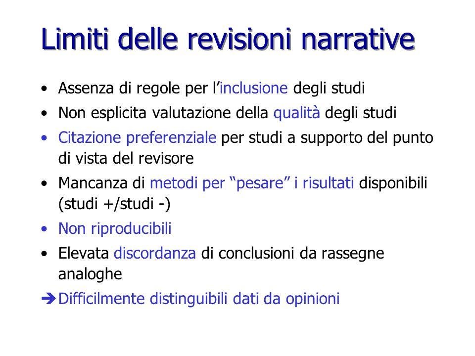 Limiti delle revisioni narrative Assenza di regole per linclusione degli studi Non esplicita valutazione della qualità degli studi Citazione preferenz