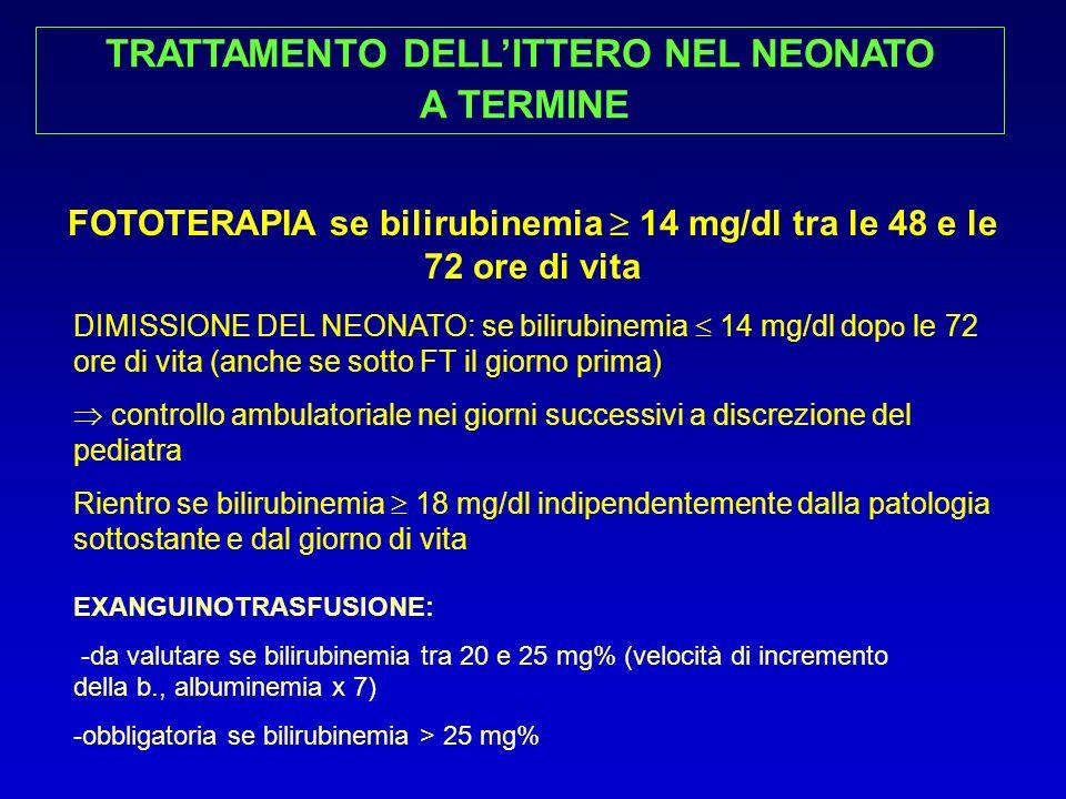 TRATTAMENTO DELLITTERO NEL NEONATO A TERMINE FOTOTERAPIA se bilirubinemia 14 mg/dl tra le 48 e le 72 ore di vita DIMISSIONE DEL NEONATO: se bilirubine