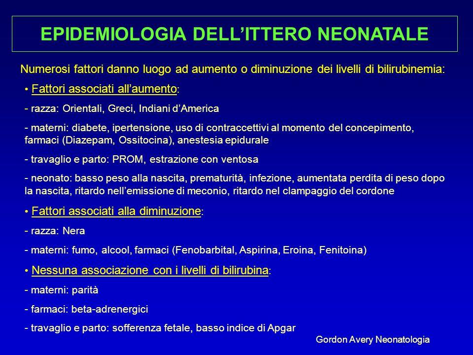 ITTERO FISIOLOGICO DEL NEONATO Iperbilirubinemia transitoria del neonato (presente nel 50% dei neonati a termine) Ittero a bilirubina indiretta a comparsa dopo 24-48 ore Scomparasa o netta attenuazione a 4-5 giorni nel neonato a termine, a 7-9 giorni nel pretermine Valore max di bilirubina uguale a 10-13 mg% a 3-4 giorni nel neonato a termine Valore max di bilirubina uguale a 10-15 mg% a 5-6 giorni nel neonato pretermine Velocità di accumulo della bilirubina < 5 mg%/die Schwarz Tiene Manuale di Pediatria