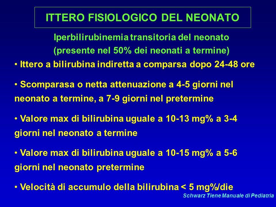 MECCANISMI COINVOLTI NELLITTERO FISIOLOGICO 1.