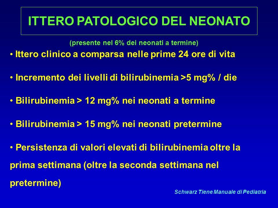 MECCANISMI COINVOLTI NELLITTERO PATOLOGICO A BILIRUBINA INDIRETTA IPERBILIRUBINEMIE NEONATALI CON EMOLISI da cause immunologiche ( MEN, Rh, ABO) da cause farmacologiche (vit K sintetica) da cause infettive (emolisine batteriche e virali) da emoglobinopatie ( talassemie, - -talassemie) da anomalie strutturali del globulo rosso (sferocitosi) da deficit enzimatici del globulo rosso (deficit di G6PD e di piruvato chinasi) policitemia da riassorbimento di microemorragie, ematomi ed emorragie Schwarz Tiene Manuale di Pediatria