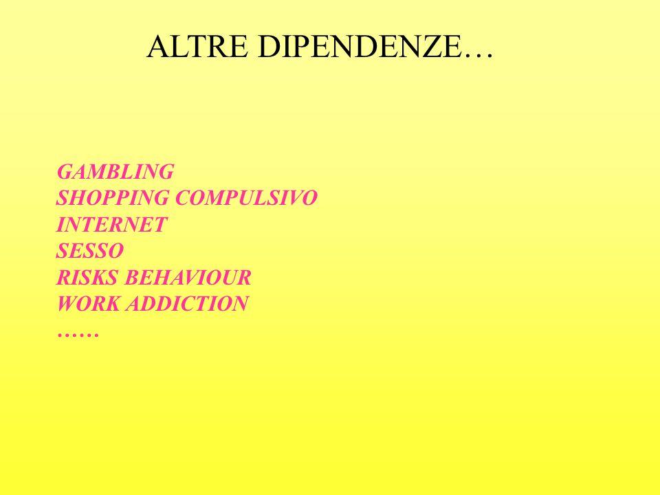 Sintomi lamentati a seguito dellassunzione di ECSTASY tra i 18enni di sesso maschile della Regione Piemonte SINTOMI % NAUSEA E VOMITO10.0 DIARREA 3.4 DEBOLEZZA 8.7 COLPO DI CALORE 6.0 ANSIA 8.1 DEPRESSIONE 6.7 ALLUCINAZIONI 4.0 PERDITA DI MEMORIA 4.7 CONVULSIONI 2.7