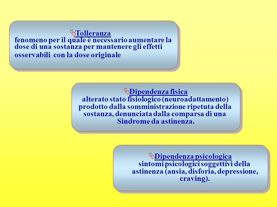 Caratteristiche del consumo di ECSTASY tra i 18enni di sesso maschile della Regione Piemonte Frequenza consumo una volta qualche volta/anno una o più/settimana Malore Ricorso al medico Torino Provincia Resto Tutta la TO Regione Regione 22.6 38.7 29.0 6.5 0 29.0 55.1 5.8 13.0 0 28.6 44.9 18.4 16.3 4.1 27.5 48.3 14.8 12.8 1.3