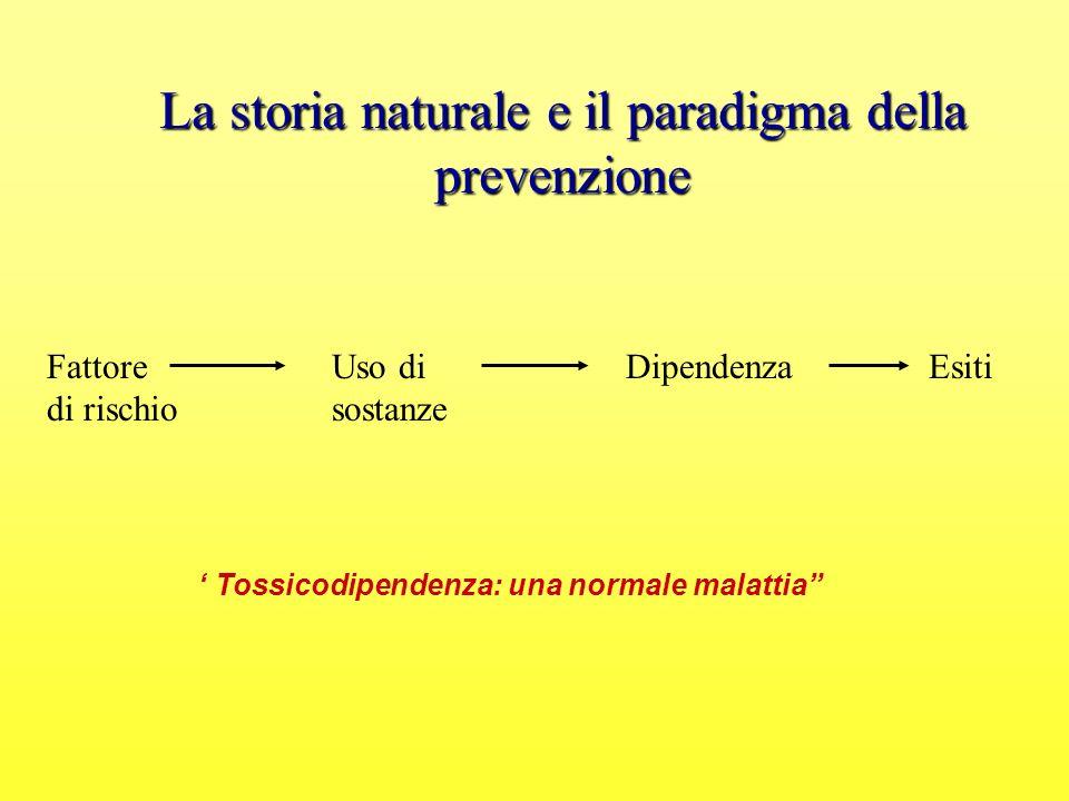 Distribuzione del consumo di sostanze tra i 18enni di sesso maschile della Regione Piemonte Torino Provincia Resto Tutta la TO Regione Regione Ecstasy Cocaina Cannabis LSD Popper 4.8 6.3 35.7 3.4 7.8 4.8 5.5 33.3 3.3 6.0 5.2 3.8 33.7 5.4 9.8 4.9 5.2 33.9 4.0 7.6