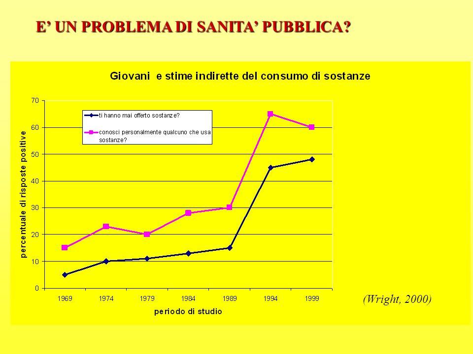 ANDAMENTO TEMPORALE DEI TRATTAMENTI per utenti tossicodipendenti in Piemonte e in Italia.