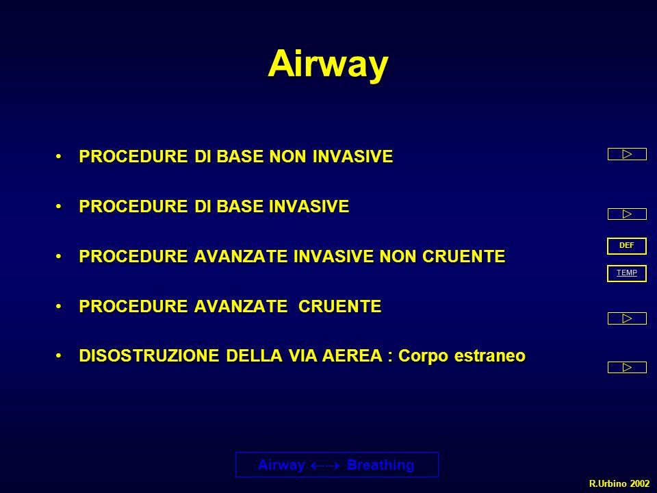 Cricoide Protezione della via aerea SELLICK R.Urbino 2002 Provate su voi stessi.