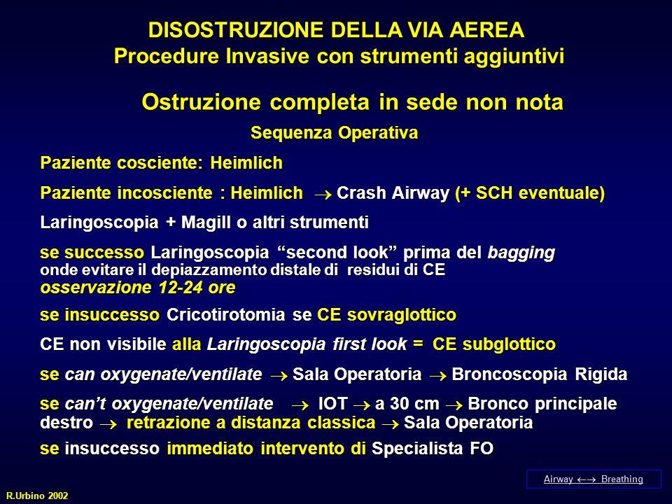 DISOSTRUZIONE DELLA VIA AEREA Procedure Invasive con strumenti aggiuntivi Ostruzione completa in sede non nota Sequenza Operativa Sequenza Operativa P