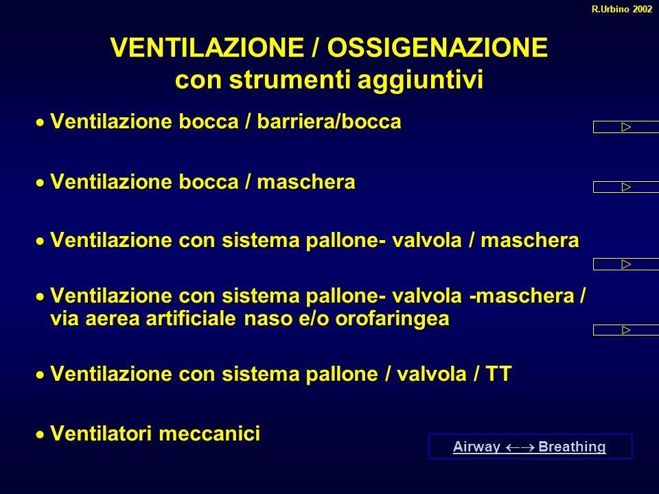 VENTILAZIONE / OSSIGENAZIONE con strumenti aggiuntivi Ventilazione bocca / barriera/bocca Ventilazione bocca / barriera/bocca Ventilazione bocca / mas