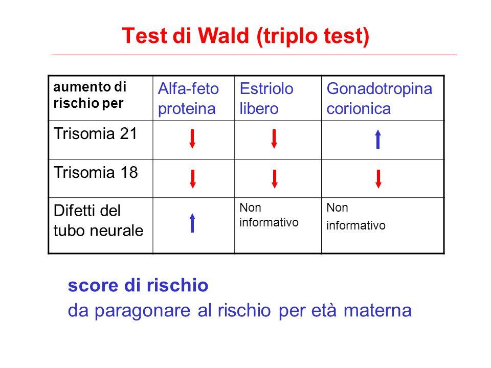 Test di Wald (triplo test) score di rischio da paragonare al rischio per età materna aumento di rischio per Alfa-feto proteina Estriolo libero Gonadot
