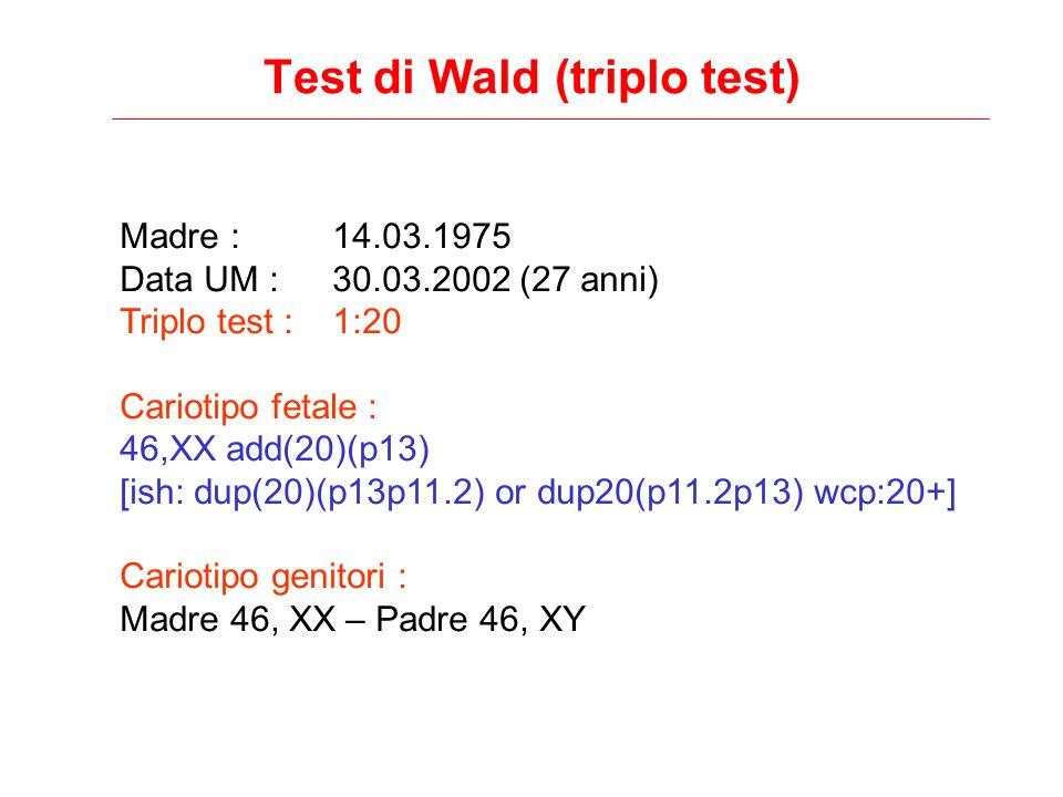 Test di Wald (triplo test) Madre : 14.03.1975 Data UM : 30.03.2002 (27 anni) Triplo test : 1:20 Cariotipo fetale : 46,XX add(20)(p13) [ish: dup(20)(p1