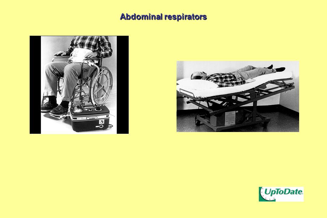 Abdominal respirators