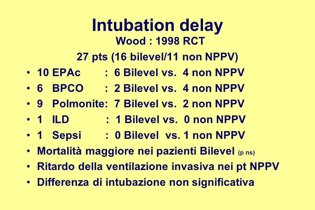 Intubation delay Wood : 1998 RCT 27 pts (16 bilevel/11 non NPPV) 10 EPAc : 6 Bilevel vs. 4 non NPPV 6 BPCO : 2 Bilevel vs. 4 non NPPV 9 Polmonite: 7 B