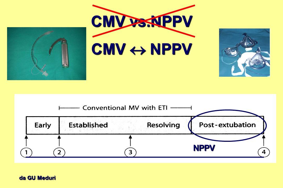 CMV vs.NPPV CMV NPPV NPPV da GU Meduri