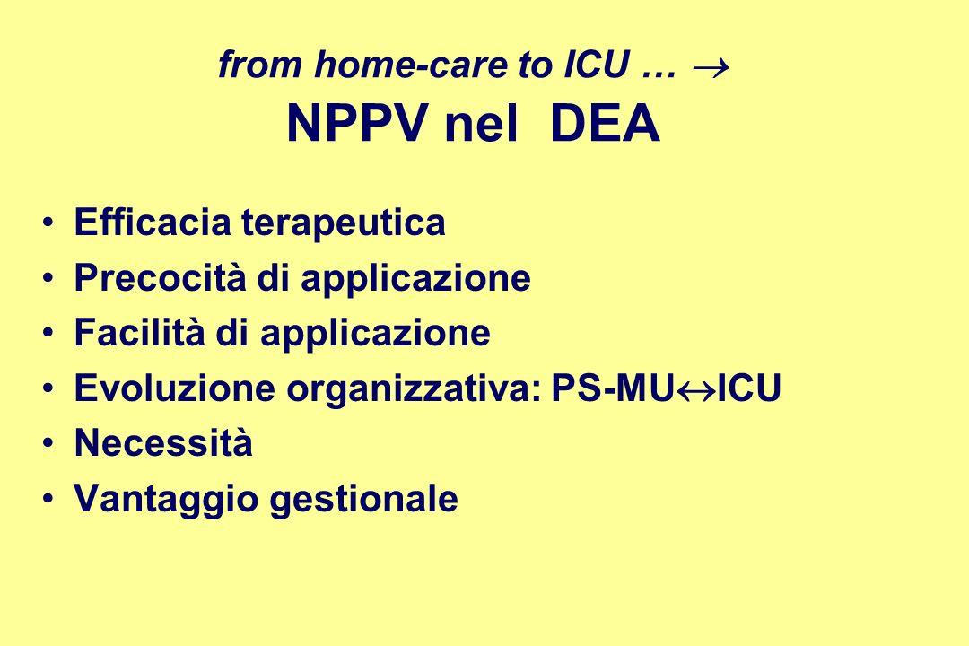 from home-care to ICU … NPPV nel DEA Efficacia terapeutica Precocità di applicazione Facilità di applicazione Evoluzione organizzativa: PS-MU ICU Nece