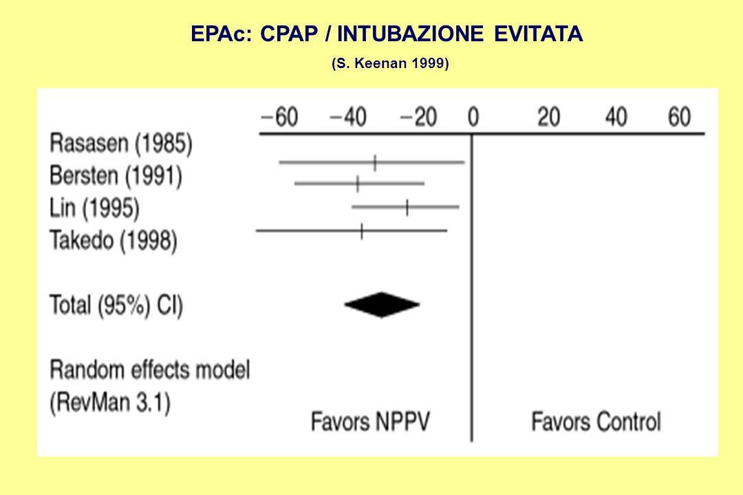 EPAc: CPAP / INTUBAZIONE EVITATA (S. Keenan 1999)
