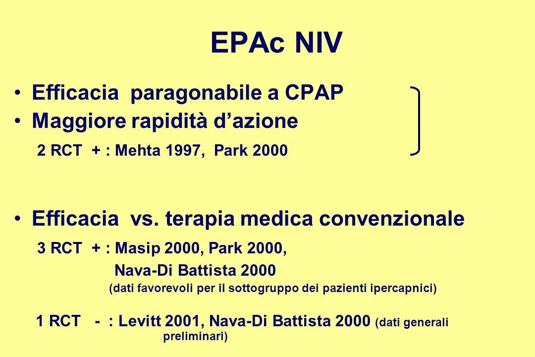 EPAc NIV Efficacia paragonabile a CPAP Maggiore rapidità dazione 2 RCT + : Mehta 1997, Park 2000 Efficacia vs. terapia medica convenzionale 3 RCT + :