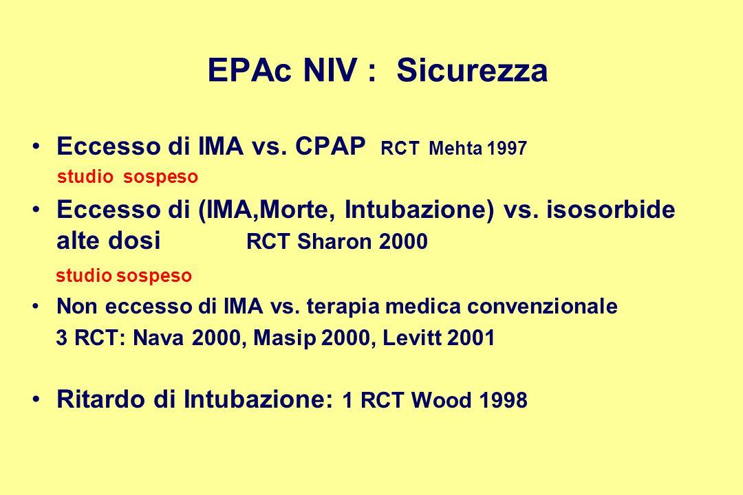 EPAc NIV : Sicurezza Eccesso di IMA vs. CPAP RCT Mehta 1997 studio sospeso Eccesso di (IMA,Morte, Intubazione) vs. isosorbide alte dosi RCT Sharon 200