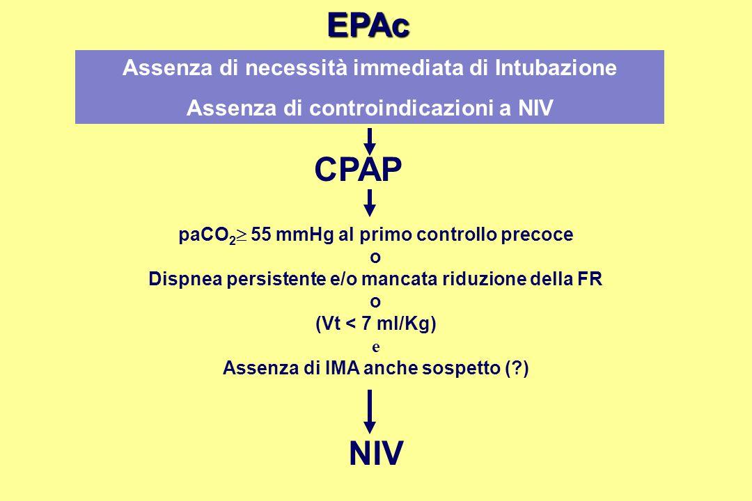 EPAc CPAP NIV paCO 2 55 mmHg al primo controllo precoce o Dispnea persistente e/o mancata riduzione della FR o (Vt < 7 ml/Kg) e Assenza di IMA anche s