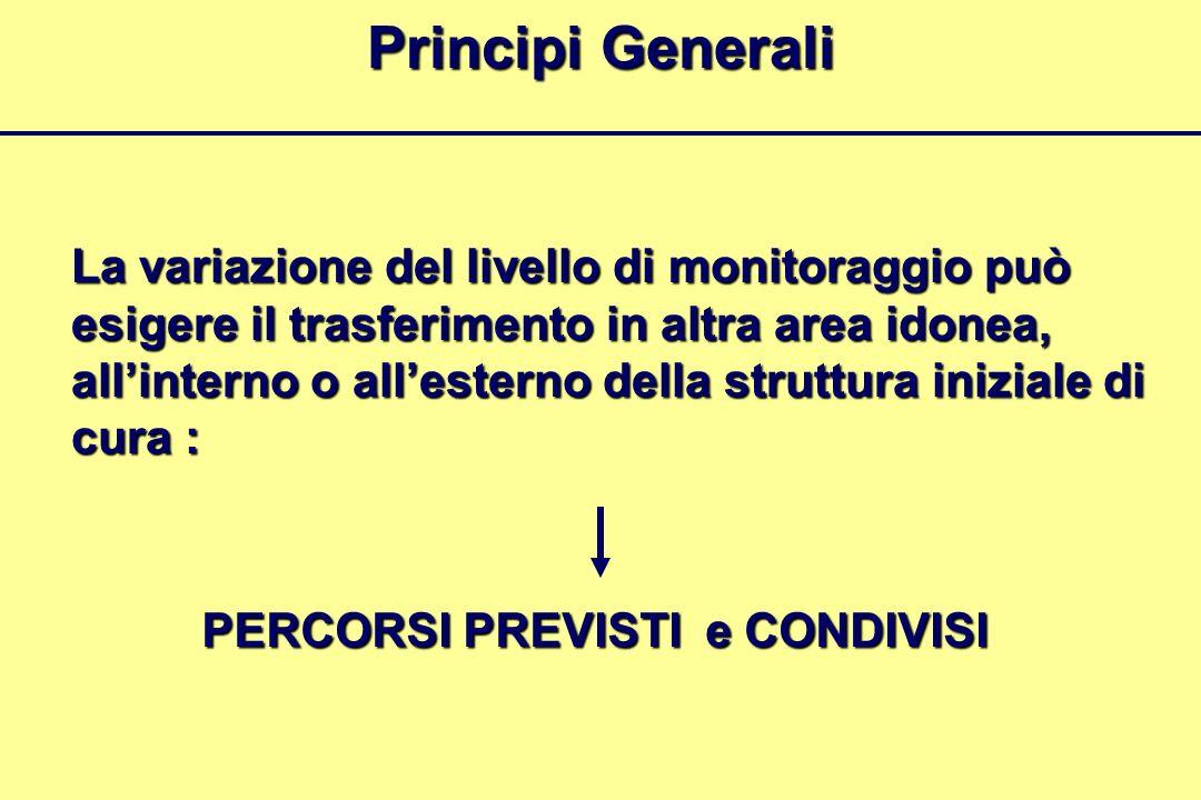 Principi Generali La variazione del livello di monitoraggio può esigere il trasferimento in altra area idonea, allinterno o allesterno della struttura