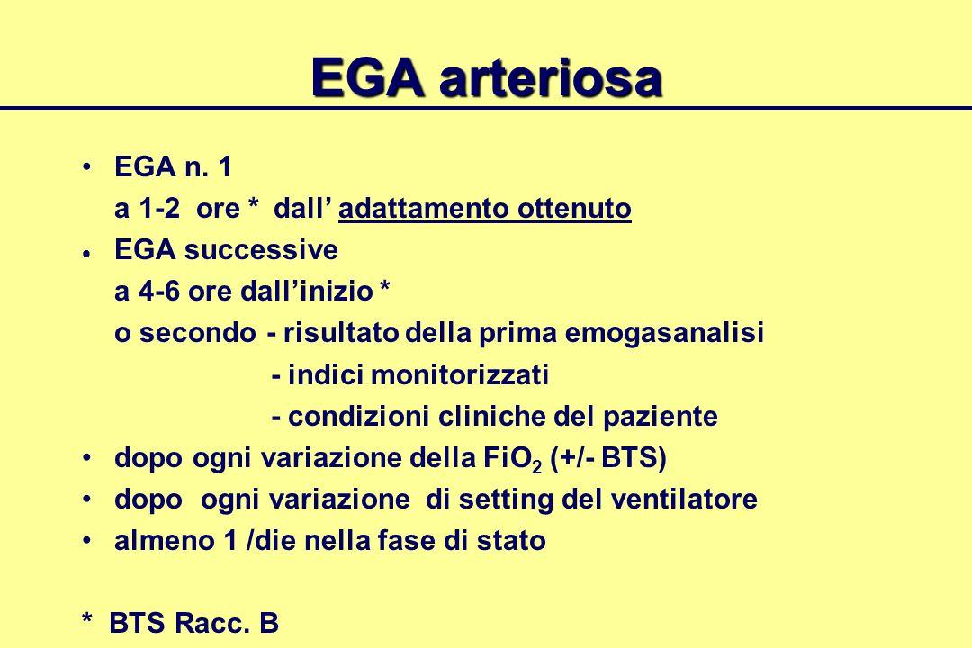 EGA arteriosa EGA n. 1 a 1-2 ore * dall adattamento ottenuto EGA successive a 4-6 ore dallinizio * o secondo - risultato della prima emogasanalisi - i