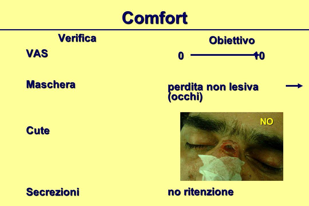 ComfortVerificaVASMascheraCuteSecrezioni Obiettivo 0 10 perdita non lesiva (occhi) no ritenzione NO