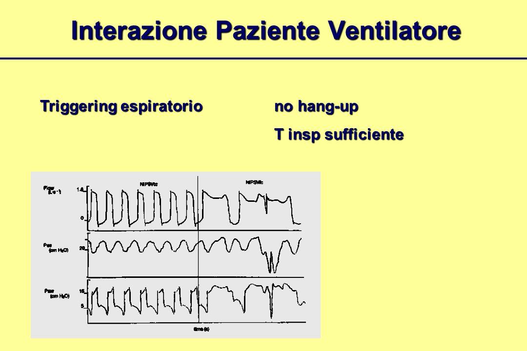 Interazione Paziente Ventilatore Triggering espiratoriono hang-up T insp sufficiente