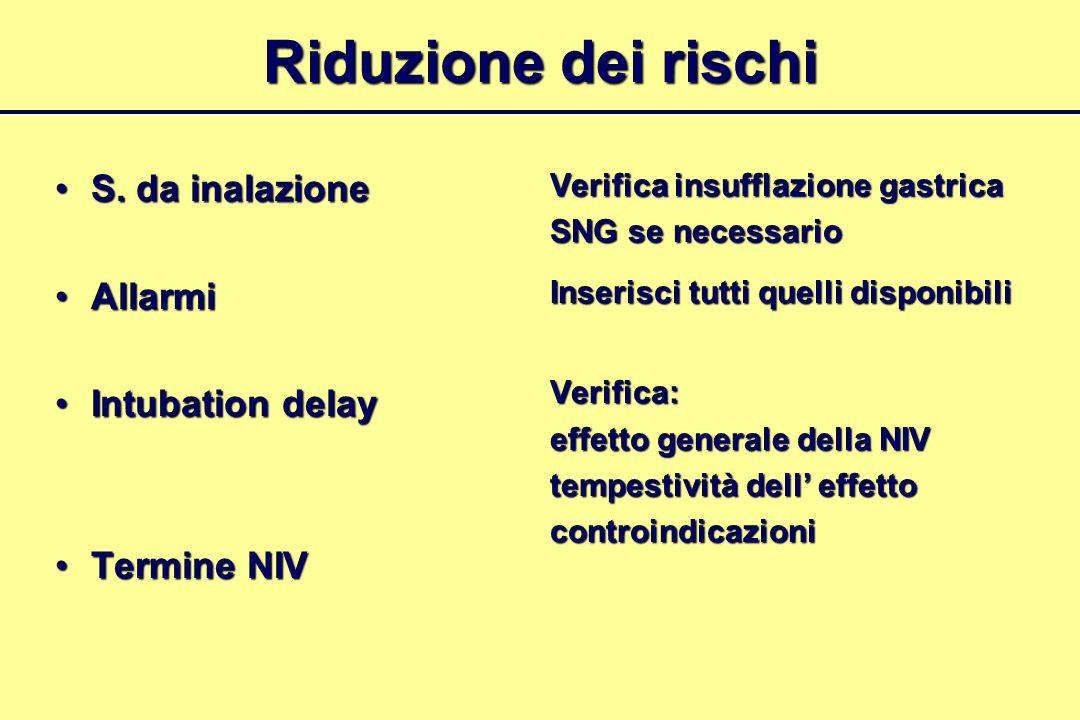 Riduzione dei rischi S. da inalazioneS. da inalazione AllarmiAllarmi Intubation delayIntubation delay Termine NIVTermine NIV Verifica insufflazione ga