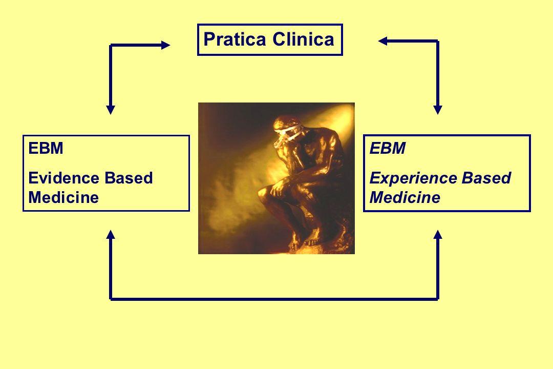 Pratica Clinica EBM Evidence Based Medicine EBM Experience Based Medicine