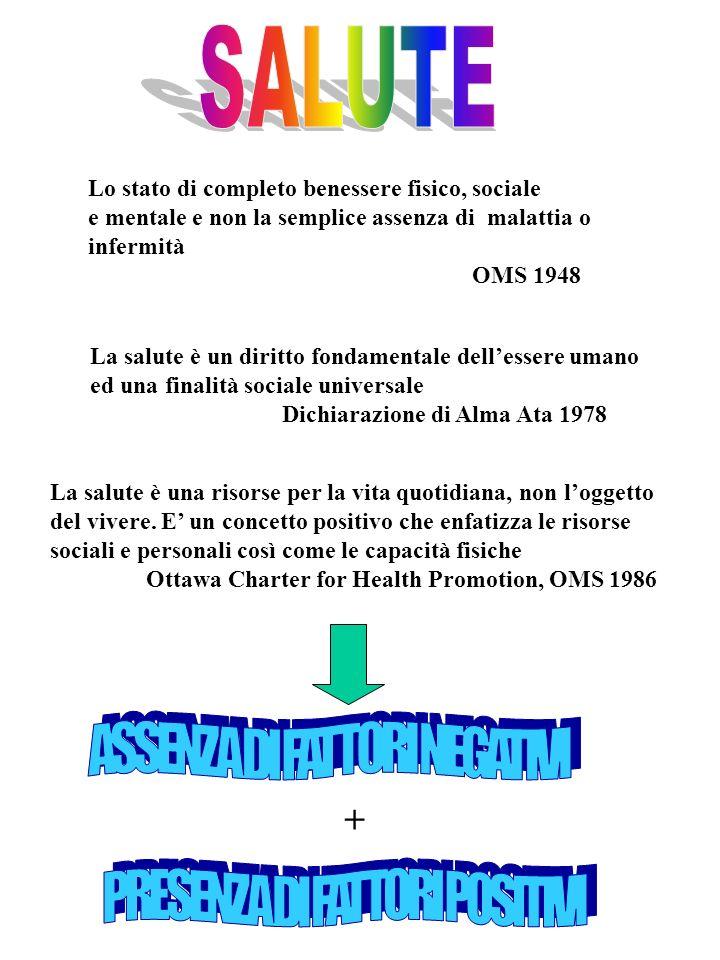 Lo stato di completo benessere fisico, sociale e mentale e non la semplice assenza di malattia o infermità OMS 1948 La salute è un diritto fondamental