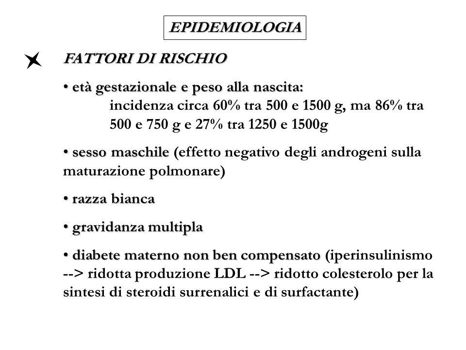 EPIDEMIOLOGIA FATTORI CHE ACCELERANO LA MATURAZIONE POLMONARE ipertensione materna ipertensione materna insufficienza placentare insufficienza placentare rottura prematura delle membrane rottura prematura delle membrane STRESS FETALE CORTICOSTEROIDI PRENATALI (betametasone o desametasone): indicati nelle donne a rischio di parto pretermine fra 24 e 34 w di gestazione