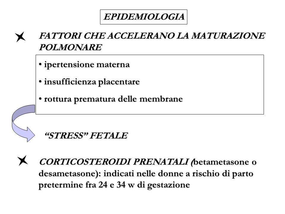EPIDEMIOLOGIA CORTICOSTEROIDI PRENATALI - riduzione dellincidenza di RDS fra 29 e 34 w - riduzione della gravità dellRDS fra 24 e 28 w - inducono cambiamenti strutturali nel polmone --> produzione surfactante - i cambiamenti sono evidenti dopo 48 ore, ma iniziano già dopo 12 ore --> leffetto dura 7 gg circa - maturazione dellintero feto (es.