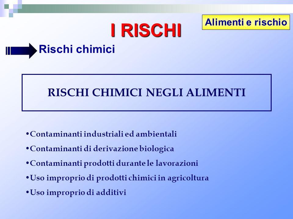Alimenti e rischio I RISCHI Rischi chimici RISCHI CHIMICI NEGLI ALIMENTI Contaminanti industriali ed ambientali Contaminanti di derivazione biologica