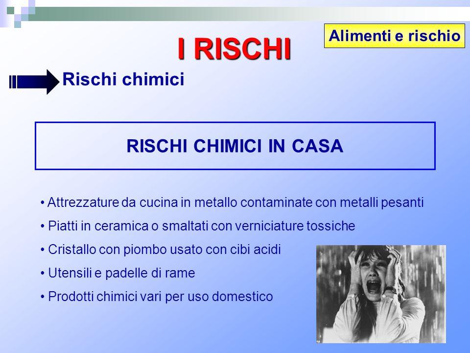 Alimenti e rischio I RISCHI Rischi chimici RISCHI CHIMICI IN CASA Attrezzature da cucina in metallo contaminate con metalli pesanti Piatti in ceramica